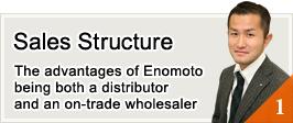 1.  Sales Structure